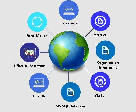 Download paperless office Software